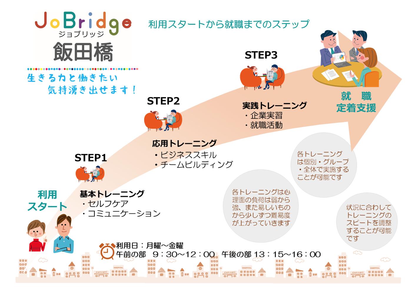 就労移行支援事業 ジョブリッジ飯田橋のプログラム