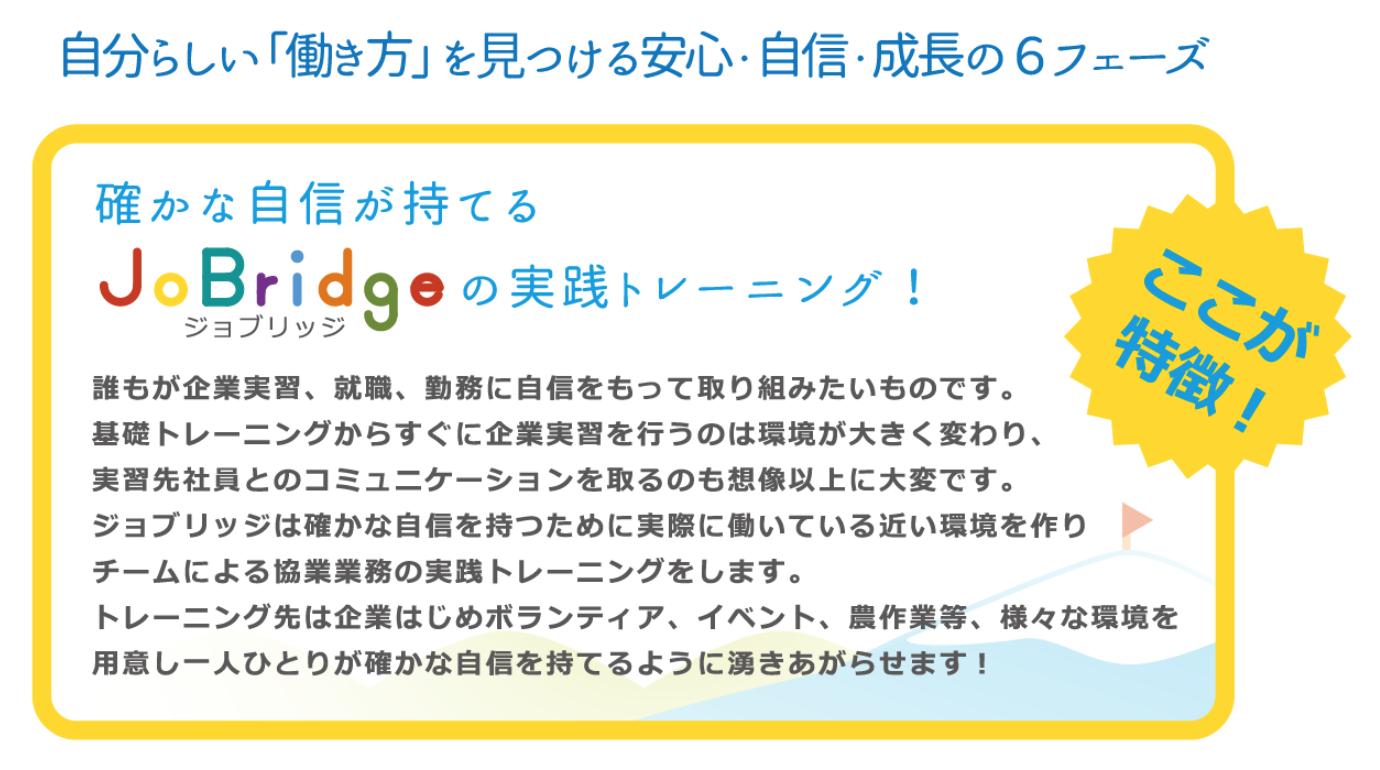 就労移行支援事業 ジョブリッジ飯田橋の実践トレーニング