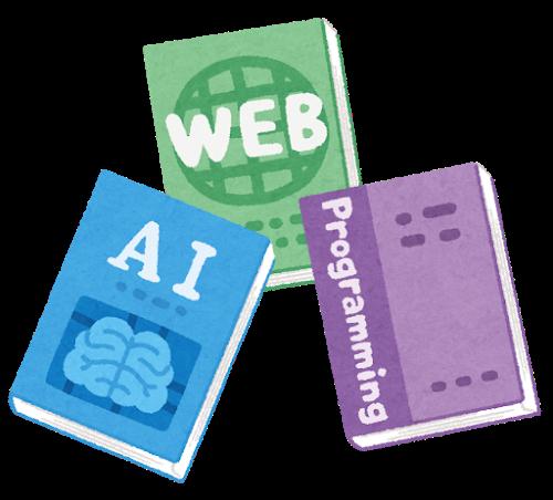 Webデザイナーのスキルイメージ